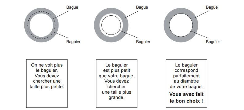 Taille bague joom